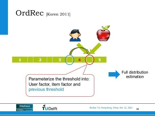 44 RecSys '13, Hong Kong, China, Oct. 12, 2013 OrdRec [Koren 2011] 1 2 3 4 5 Parameterize the threshold into: User factor,...