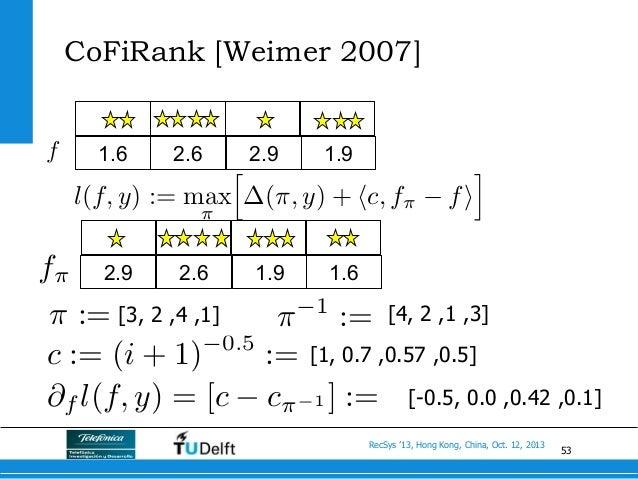 53 RecSys '13, Hong Kong, China, Oct. 12, 2013 CoFiRank [Weimer 2007] 1.6 2.6 2.9 1.9f l(f, y) := max ⇡ h (⇡, y) + hc, f⇡ ...
