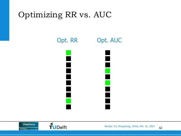 62 RecSys '13, Hong Kong, China, Oct. 12, 2013 Optimizing RR vs. AUC Opt. RR Opt. AUC