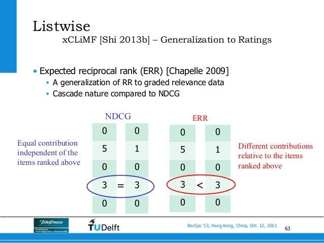 63 RecSys '13, Hong Kong, China, Oct. 12, 2013 Listwise xCLiMF [Shi 2013b] – Generalization to Ratings • Expected recipro...