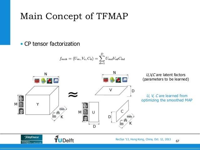 67 RecSys '13, Hong Kong, China, Oct. 12, 2013 Main Concept of TFMAP • CP tensor factorization U,V,C are latent factors (...