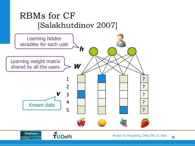 70 RecSys '13, Hong Kong, China, Oct. 12, 2013 RBMs for CF [Salakhutdinov 2007] ? ? ? ? ? 1 2 3 4 5 h v W Learning hidden ...