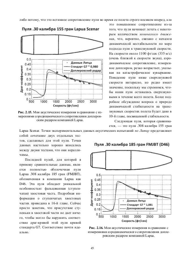 applied ballistics for long range shooting pdf