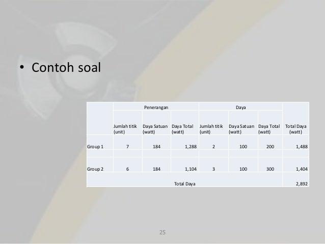 L3 Perhitungan Instalasi Listrik