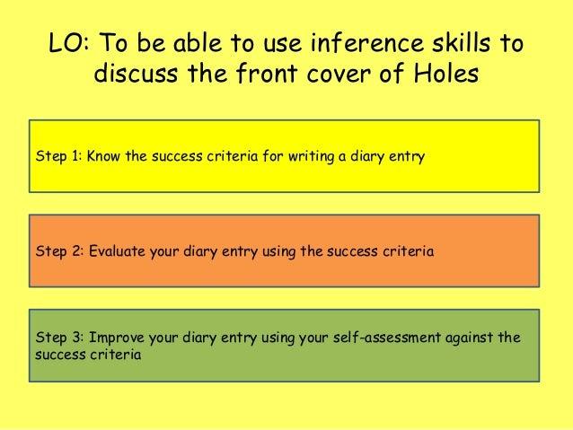 Document: Writing Toolkits