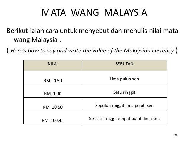 Cara Tulis Ringgit Malaysia Dalam Perkataan