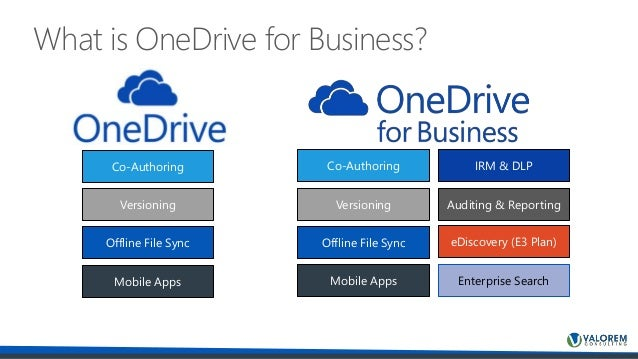 Image result for onedrive business