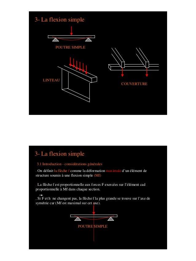 1 3- La flexion simple POUTRE SIMPLE COUVERTURE LINTEAU 3- La flexion simple . On définit la flèche f comme la déformation...