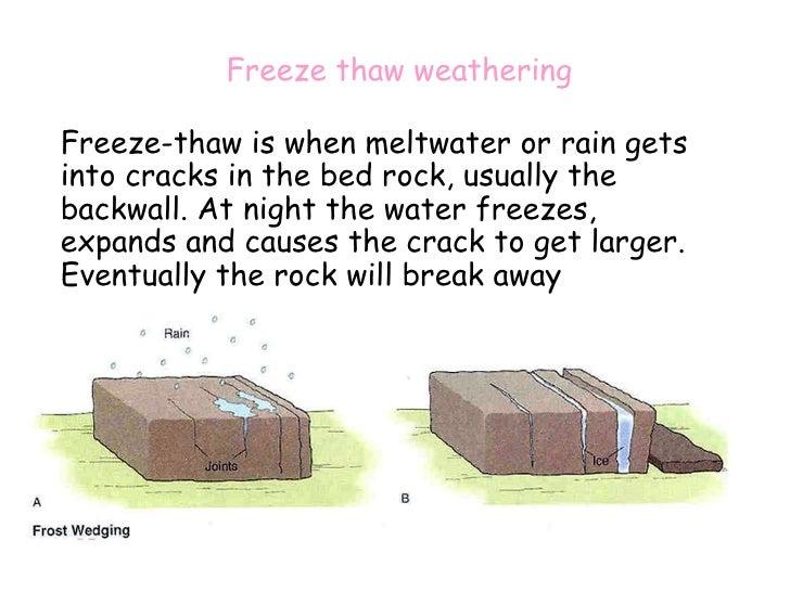 L3 glaciation processes freeze thaw weathering ccuart Choice Image