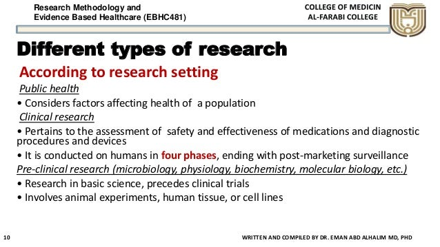 Research Methodology and Evidence Based Healthcare (EBHC481) Different types of research According to research setting Pub...
