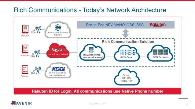 Mavenir: Monetizing RCS through Innovation on Cloud Native