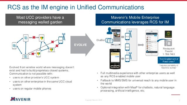 Mavenir: Monetizing RCS through Innovation on Cloud Native Network