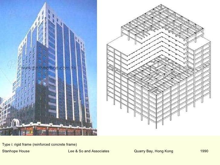 L3 Vertical Structure Pt1 1