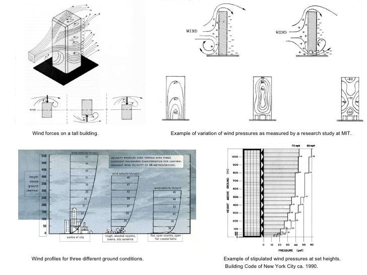 L3 Vertical Structure Pt1 1