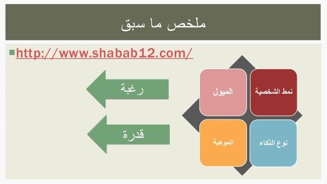 ًثالثا:القرار إلتخاذ نموذج 1-وتعريف تحديد المشكلة 2-معايي تحديدر اإلختيار 3-المعايير وزن (أهم ...