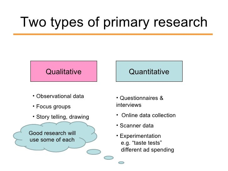 types of primary research
