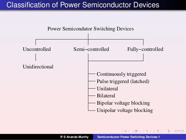 semiconductor devices Physics of semiconductor devices, third edition offersengineers, research scientists, faculty, and students a practicalbasis for understanding the most important devices in use today andfor evaluating future device performance and limitations a solutions manual is available from the editorialdepartment.