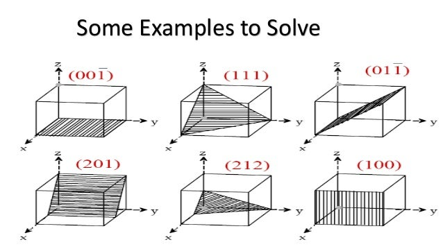 Top Geometry Assignment Help and Writing Service by Experts