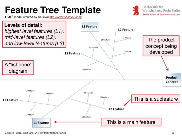 Modelling software requirements important diagrams and templates le 58 ccuart Gallery