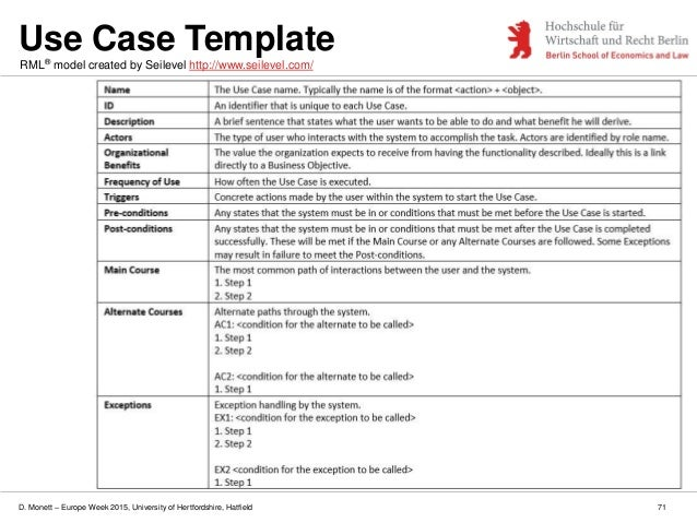 Modelling Software Requirements: Important diagrams and templates (le…