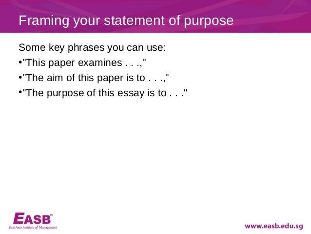 Social media research paper questions