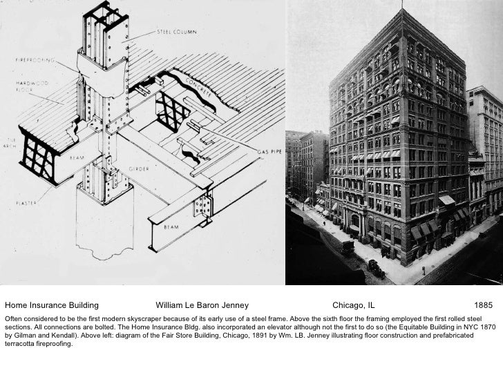 L4 Vertical Structure Pt2 2