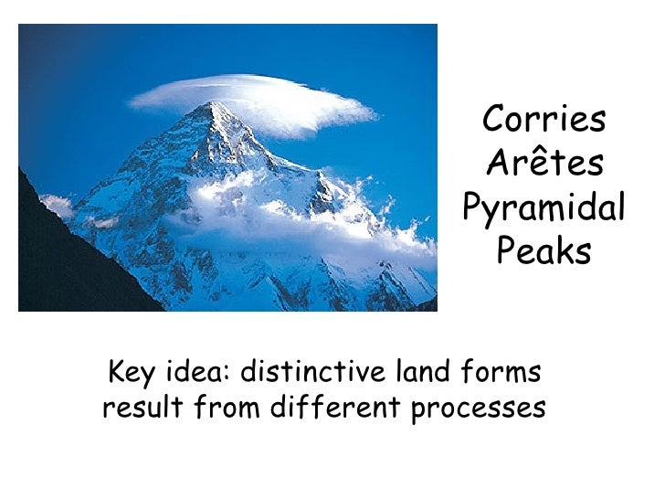 Corries Arêtes Pyramidal Peaks Key idea: distinctive land forms result from different processes