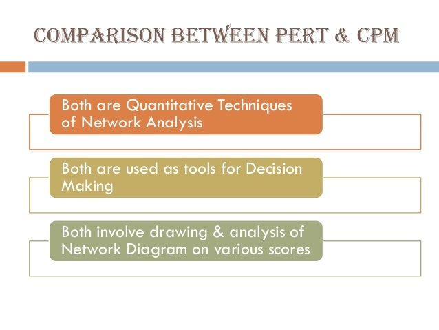 Lect 6 7 Network Diagrams Pert And Cpm
