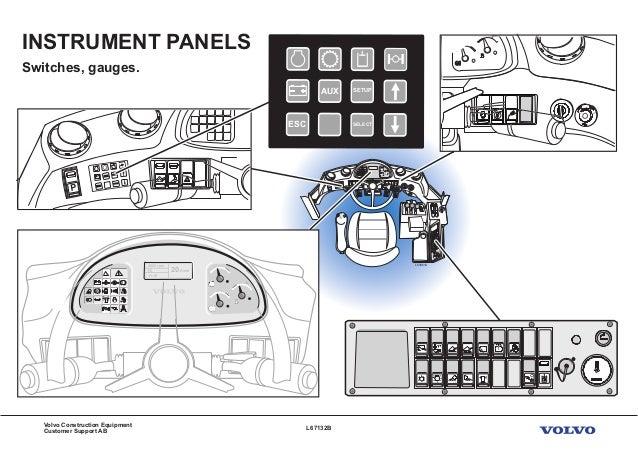 Volvo L120e Wiring Diagram