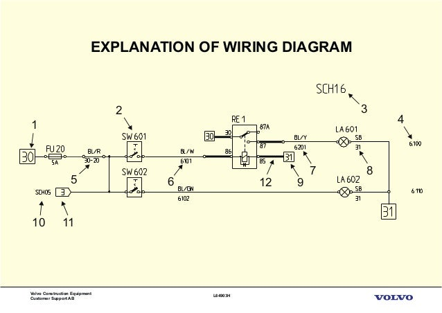 Enjoyable Volvo L220F Wiring Diagrams Circuit Diagram Template Wiring Database Redaterrageneticorg