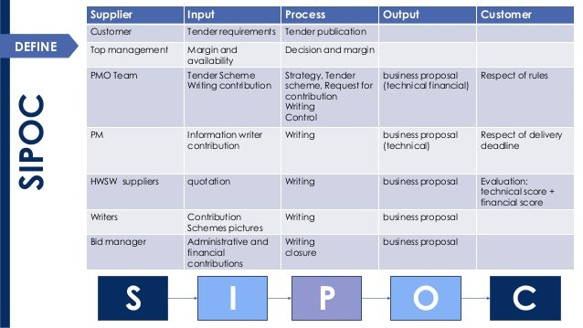 proposal writing examples