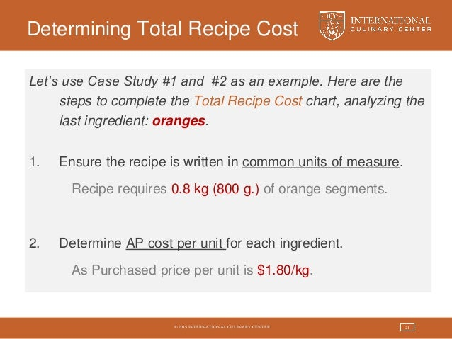 Food costing recipe cost 21 forumfinder Gallery