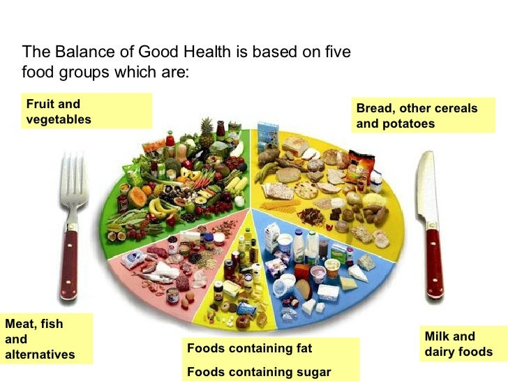 L7 nutrition dont skip breakfast 7 the balance of good health is based on five food groups forumfinder Gallery