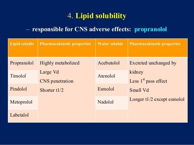 K+ channel blockade: sotalol • Sotalol is a nonselective β receptor antagonists, • that lack LA action • but has marked cl...