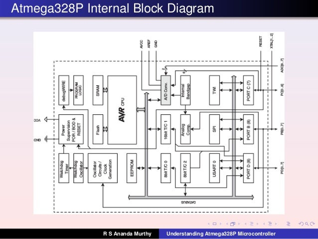 L8 Understanding Atmega328 P 1
