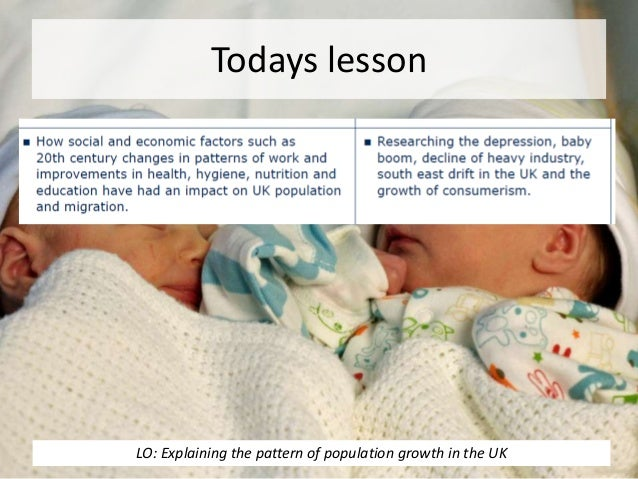 Todays lesson LO: Explaining the pattern of population growth in the UK