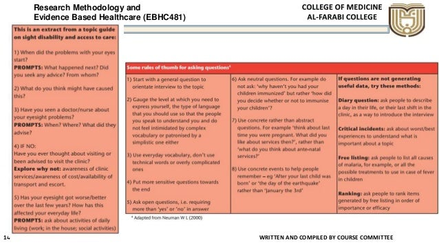 Research Methodology and Evidence Based Healthcare (EBHC481) WRITTEN AND COMPILED BY COURSE COMMITTEE 14
