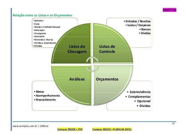 AMOSTRA www.ecimples.com.br   15Mind Comprar EBOOK + PDF Comprar EBOOK + PLANILHA EXCEL 32 Relação entre as Listas e os Or...