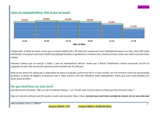 AMOSTRA www.ecimples.com.br   15Mind Comprar EBOOK + PDF Comprar EBOOK + PLANILHA EXCEL 5 TAXA DE INADIMPLÊNCIA POR FAIXA ...