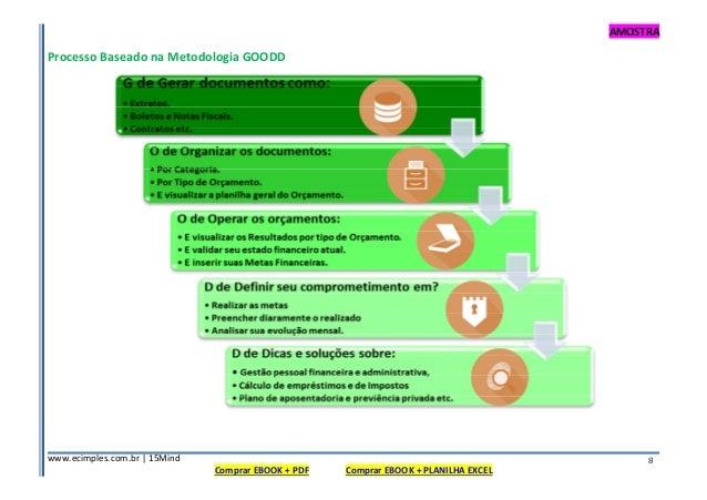 AMOSTRA www.ecimples.com.br   15Mind Comprar EBOOK + PDF Comprar EBOOK + PLANILHA EXCEL 8 Processo Baseado na Metodologia ...