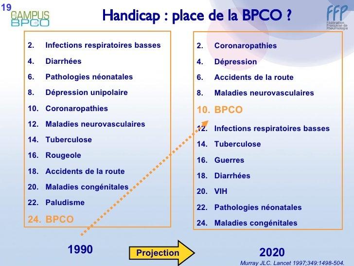 Handicap : place de la BPCO ? <ul><li>Infections respiratoires basses </li></ul><ul><li>Diarrhées </li></ul><ul><li>Pathol...