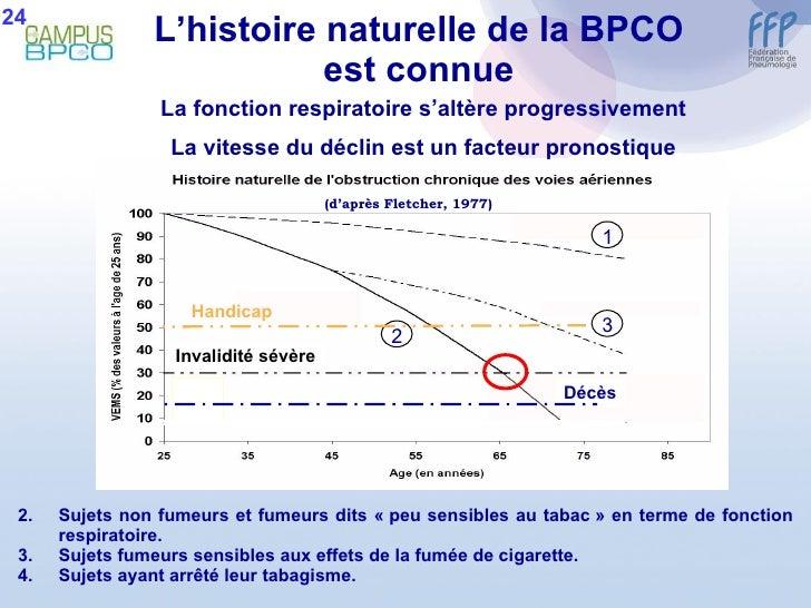 L'histoire naturelle de la BPCO est connue <ul><li>Sujets non fumeurs et fumeurs dits «peu sensibles au tabac» en terme ...