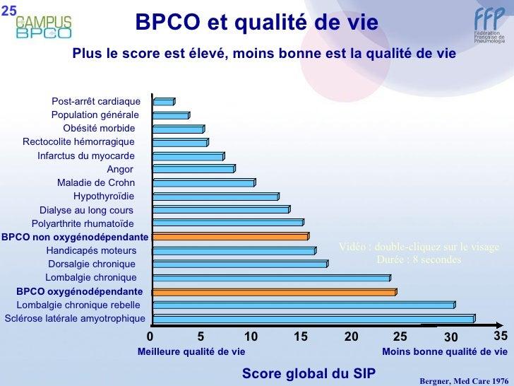 BPCO et qualité de vie Score global du SIP Sclérose latérale amyotrophique Lombalgie chronique rebelle BPCO oxygénodépenda...
