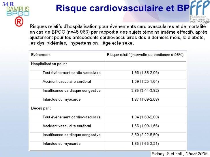 Risque cardiovasculaire et BPCO ® 34 R