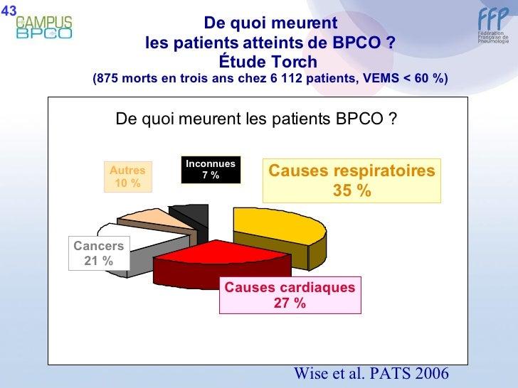 De quoi meurent les patients atteints de BPCO ? É tude Torch  (875 morts en trois ans chez 6 112 patients, VEMS < 60 %) Wi...