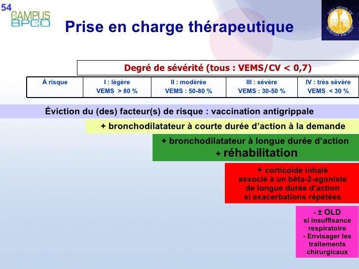 Prise en charge thérapeutique Degré de sévérité (tous : VEMS/CV < 0,7) Éviction du (des) facteur(s) de risque : vaccinatio...