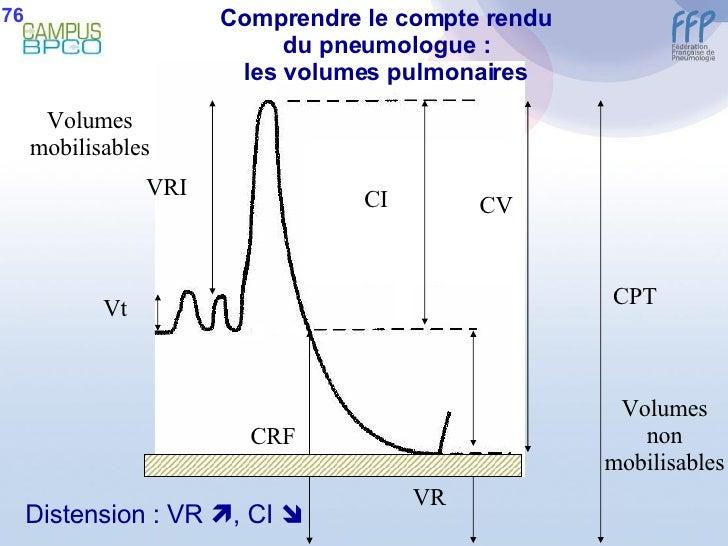 <ul><li>Distension : VR   , CI   </li></ul>Comprendre le compte rendu du pneumologue : les volumes pulmonaires Volumes n...