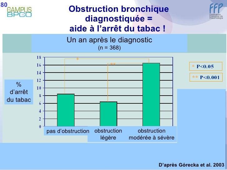 Obstruction bronchique diagnostiquée = aide à l'arrêt du tabac !  80