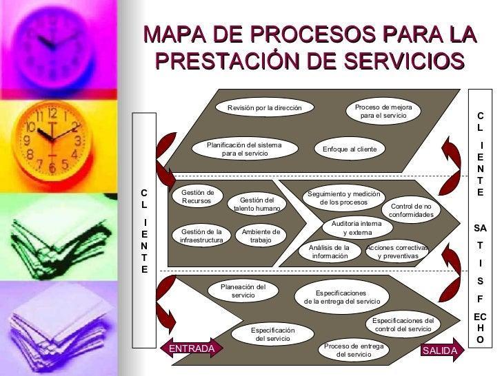 La calidad en los servicios iso 9000 for Mapa de procesos de un restaurante