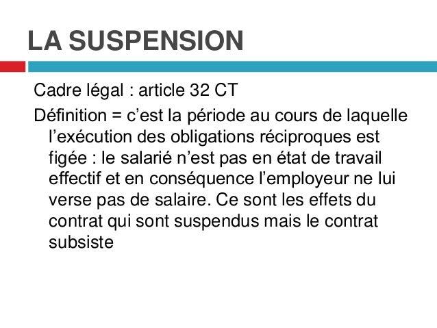 70e1389f0b4 La Cessation du Contrat de Travail (Maroc)